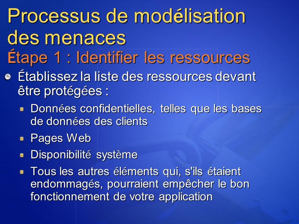 Processus de mod é lisation des menaces É tape 1 : Identifier les ressources É tablissez la liste des ressources devant être prot é g é es : Donn é es
