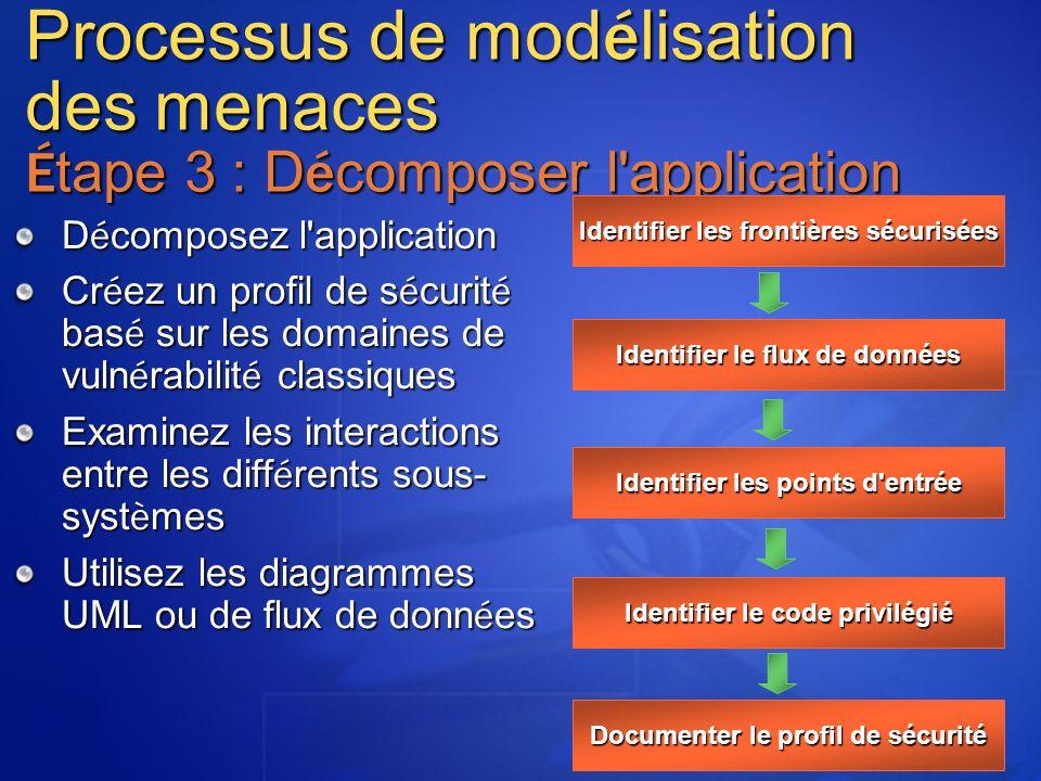 Processus de mod é lisation des menaces É tape 3 : D é composer l'application D é composez l'application Cr é ez un profil de s é curit é bas é sur le