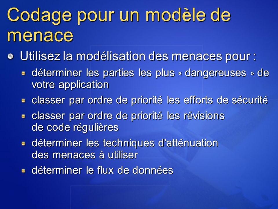 Codage pour un mod è le de menace Utilisez la mod é lisation des menaces pour : d é terminer les parties les plus « dangereuses » de votre application