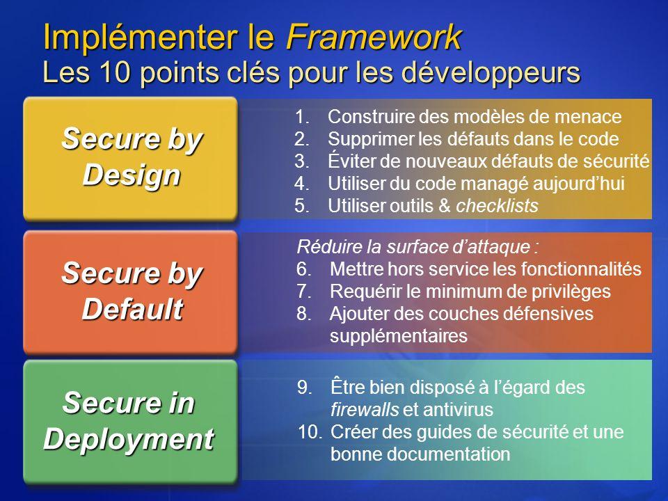 Implémenter le Framework Les 10 points clés pour les développeurs Secure by Design Secure by Default Secure in Deployment 1.Construire des modèles de