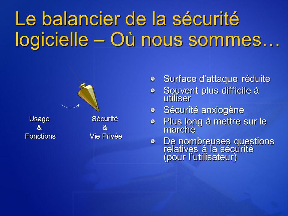 Le balancier de la sécurité logicielle – Où nous sommes… Surface dattaque réduite Souvent plus difficile à utiliser Sécurité anxiogène Plus long à met