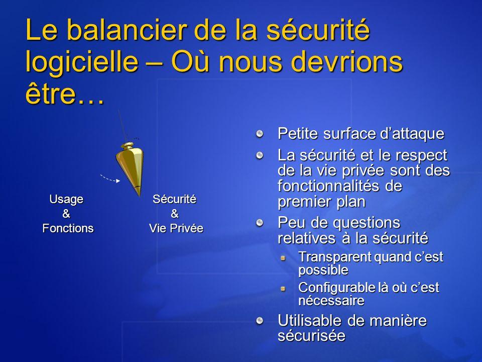 Le balancier de la sécurité logicielle – Où nous devrions être… Petite surface dattaque La sécurité et le respect de la vie privée sont des fonctionna
