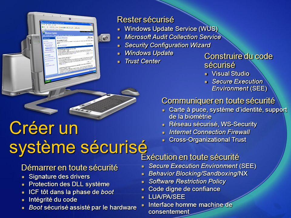 Créer un système sécurisé Exécution en toute sécurité Secure Execution Environment (SEE) Behavior Blocking/Sandboxing/NX Software Restriction Policy C