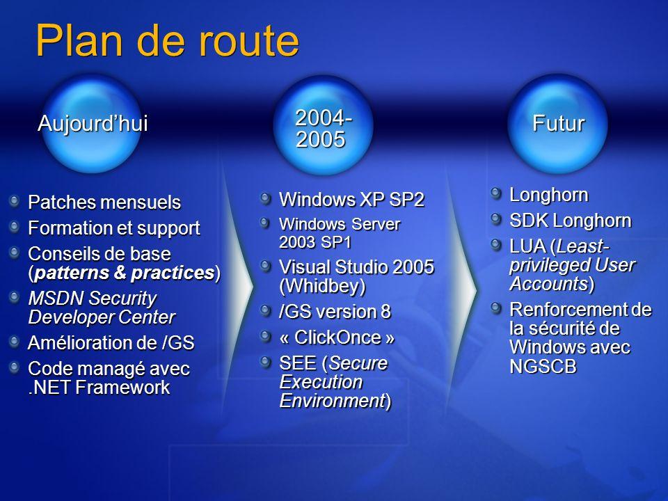 2004- 2005 Futur Aujourdhui Patches mensuels Formation et support Conseils de base (patterns & practices) MSDN Security Developer Center Amélioration