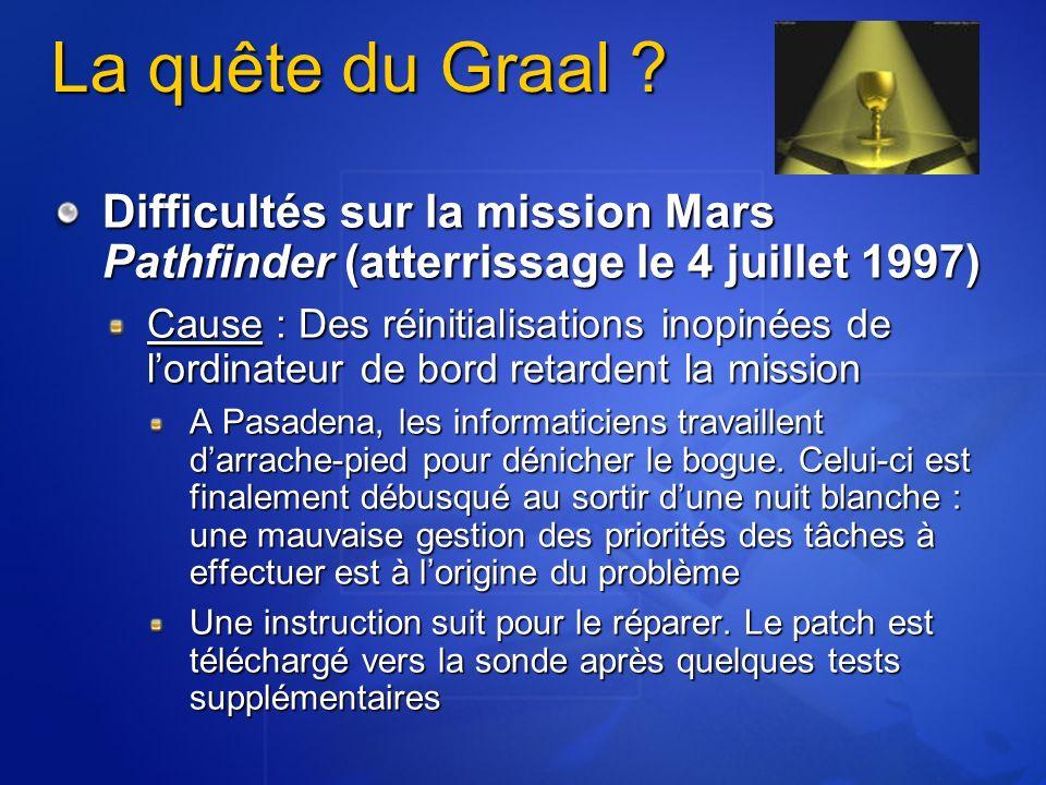 La quête du Graal ? Difficultés sur la mission Mars Pathfinder (atterrissage le 4 juillet 1997) Cause : Des réinitialisations inopinées de lordinateur