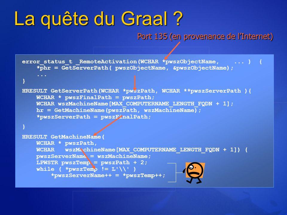 error_status_t _RemoteActivation(WCHAR *pwszObjectName,... ) { *phr = GetServerPath( pwszObjectName, &pwszObjectName);... } HRESULT GetServerPath(WCHA