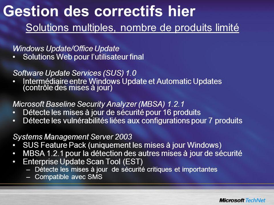 Gestion des correctifs hier Solutions multiples, nombre de produits limité Windows Update/Office Update Solutions Web pour lutilisateur final Software