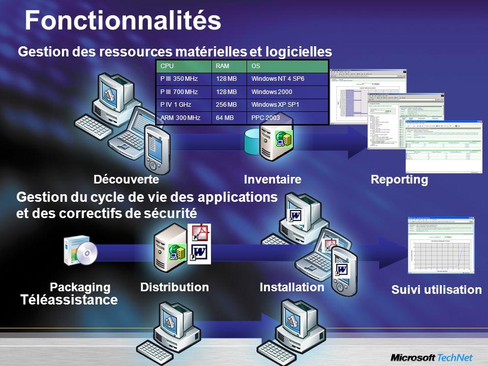 Téléassistance Fonctionnalités Gestion des ressources matérielles et logicielles PPC 200364 MBARM 300 MHz Windows XP SP1256 MBP IV 1 GHz Windows 20001