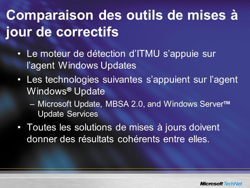 Comparaison des outils de mises à jour de correctifs Le moteur de détection dITMU sappuie sur lagent Windows Updates Les technologies suivantes sappui