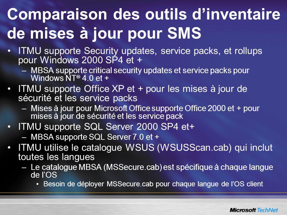 Comparaison des outils dinventaire de mises à jour pour SMS ITMU supporte Security updates, service packs, et rollups pour Windows 2000 SP4 et + –MBSA