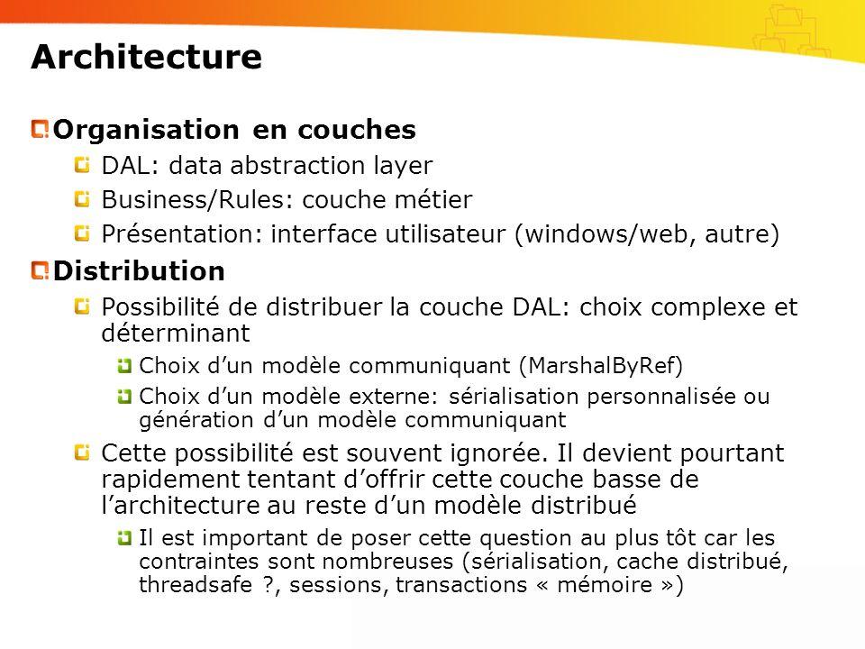 Architecture Organisation en couches DAL: data abstraction layer Business/Rules: couche métier Présentation: interface utilisateur (windows/web, autre