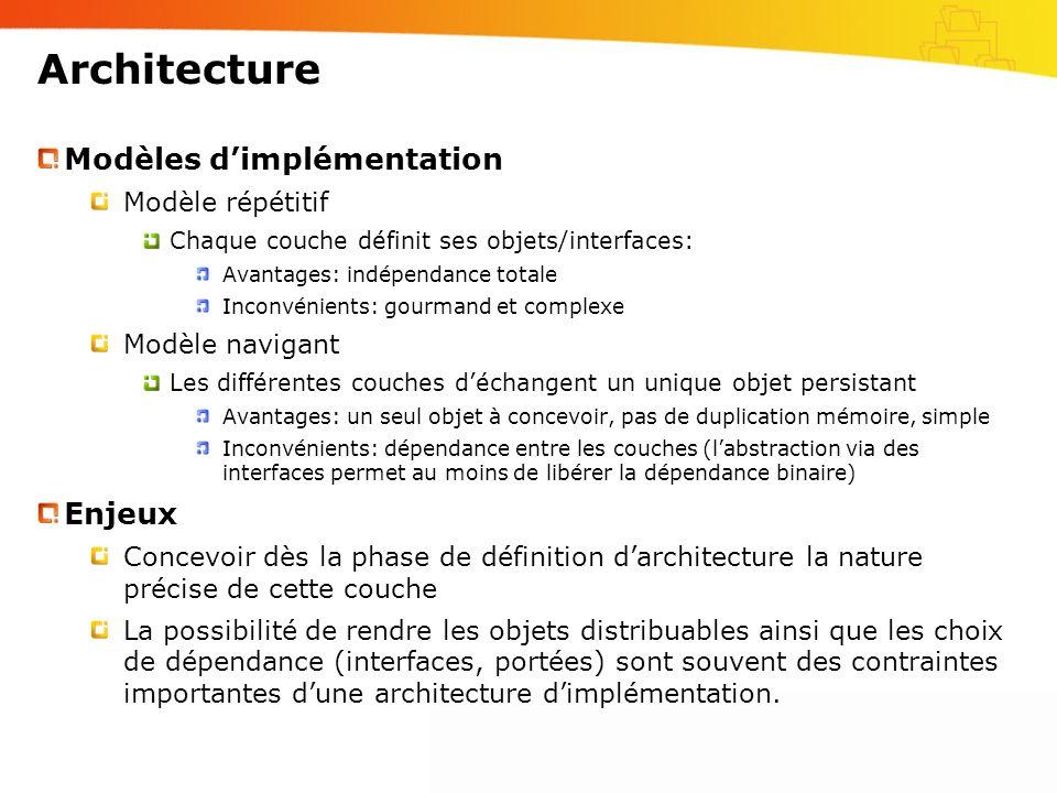 Architecture Modèles dimplémentation Modèle répétitif Chaque couche définit ses objets/interfaces: Avantages: indépendance totale Inconvénients: gourm
