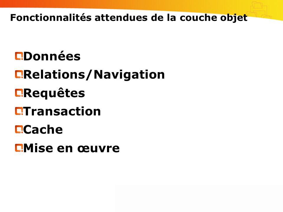 Fonctionnalités attendues de la couche objet Données Relations/Navigation Requêtes Transaction Cache Mise en œuvre