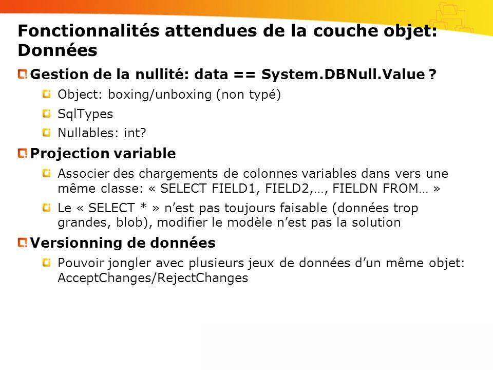 Fonctionnalités attendues de la couche objet: Données Gestion de la nullité: data == System.DBNull.Value ? Object: boxing/unboxing (non typé) SqlTypes