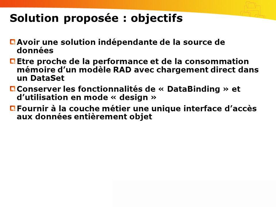 Solution proposée : objectifs Avoir une solution indépendante de la source de données Etre proche de la performance et de la consommation mémoire dun