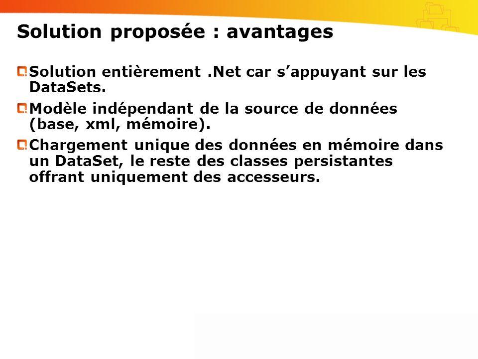 Solution proposée : avantages Solution entièrement.Net car sappuyant sur les DataSets. Modèle indépendant de la source de données (base, xml, mémoire)