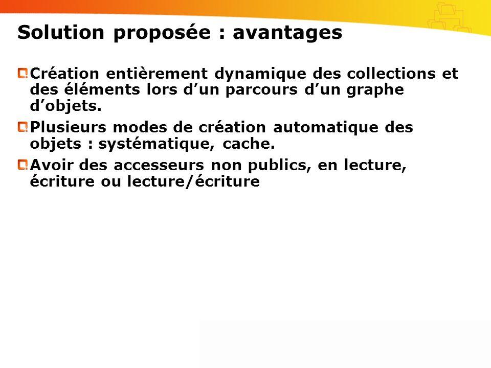 Solution proposée : avantages Création entièrement dynamique des collections et des éléments lors dun parcours dun graphe dobjets. Plusieurs modes de