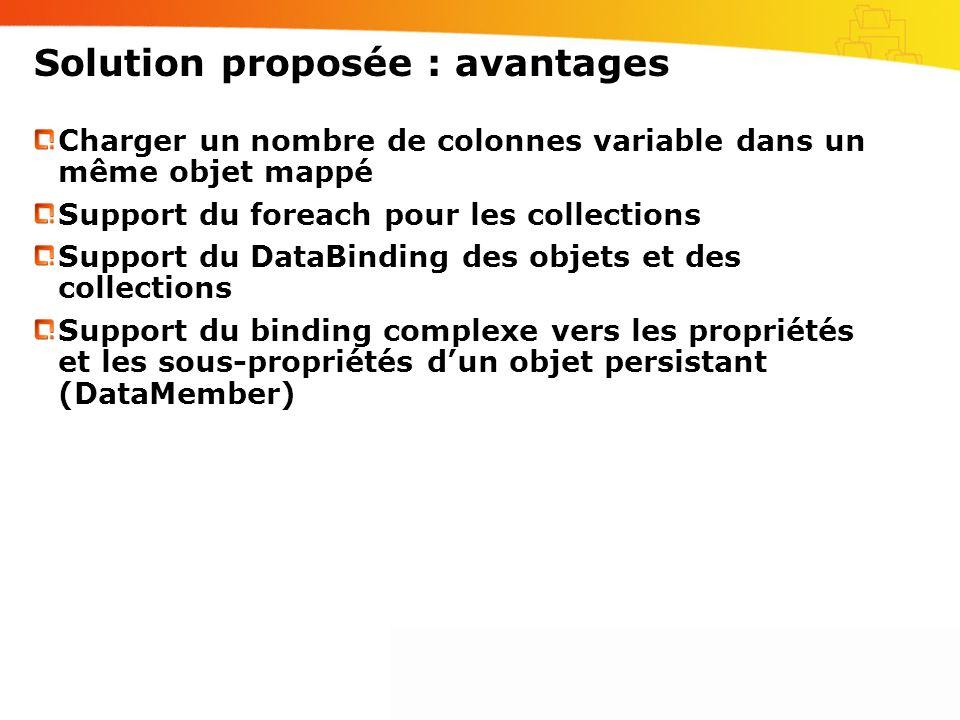 Solution proposée : avantages Charger un nombre de colonnes variable dans un même objet mappé Support du foreach pour les collections Support du DataB