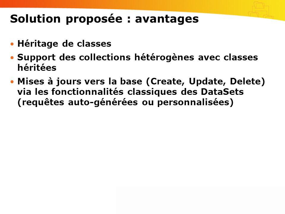 Solution proposée : avantages Héritage de classes Support des collections hétérogènes avec classes héritées Mises à jours vers la base (Create, Update