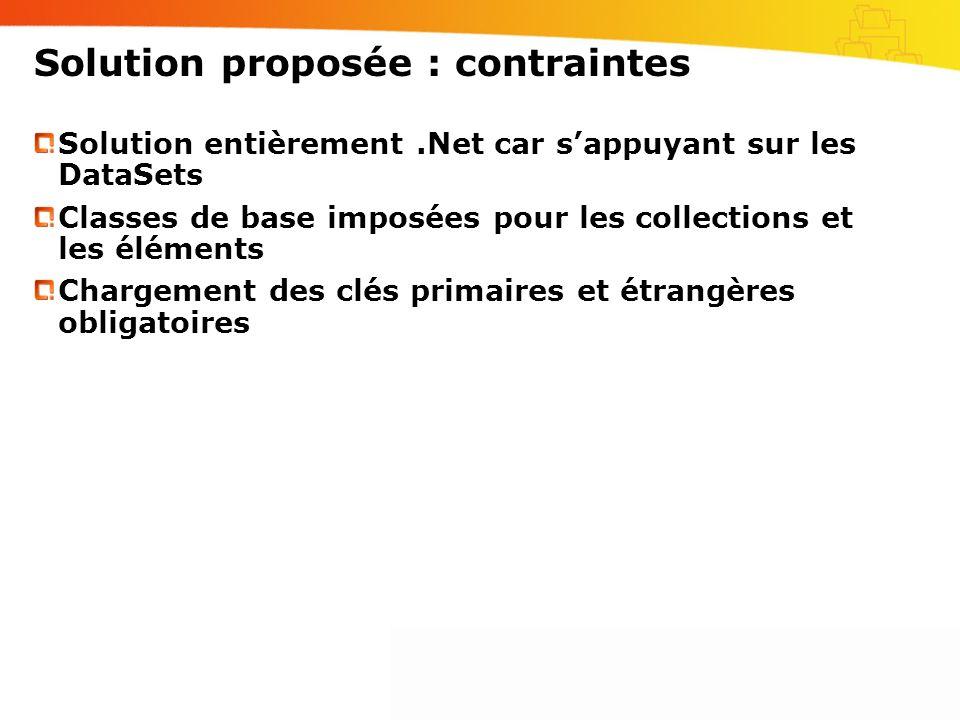 Solution proposée : contraintes Solution entièrement.Net car sappuyant sur les DataSets Classes de base imposées pour les collections et les éléments