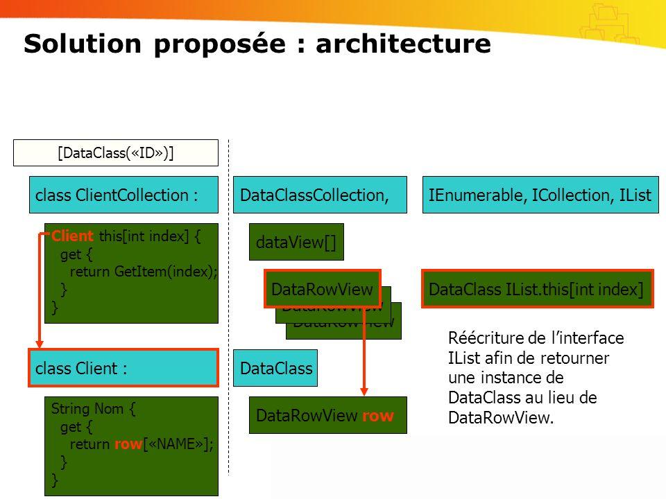 Solution proposée : architecture DataClass class ClientCollection :DataClassCollection, DataRowView dataView[] DataRowView IEnumerable, ICollection, I
