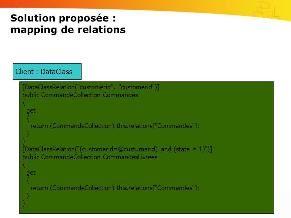 Solution proposée : mapping de relations Client : DataClass [DataClassRelation(