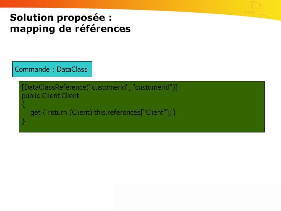 Solution proposée : mapping de références Commande : DataClass [DataClassReference(