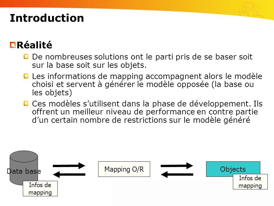 Introduction Data base Objects Mapping O/R Réalité De nombreuses solutions ont le parti pris de se baser soit sur la base soit sur les objets. Les inf
