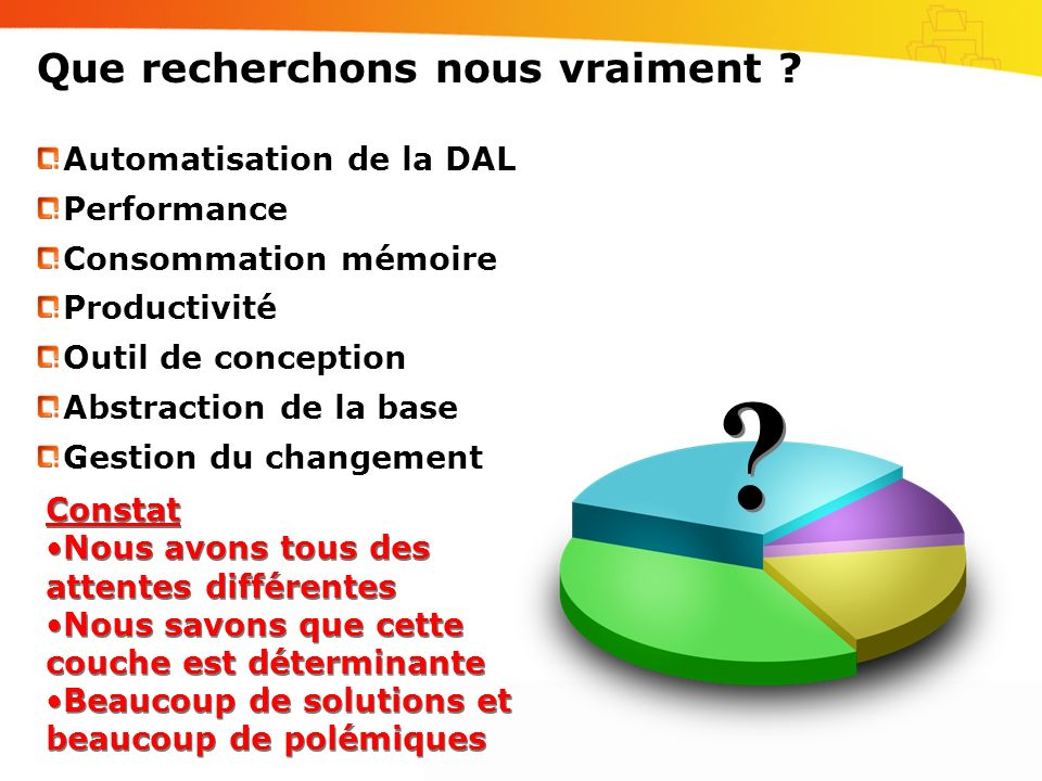 Que recherchons nous vraiment ? Automatisation de la DAL Performance Consommation mémoire Productivité Outil de conception Abstraction de la base Gest