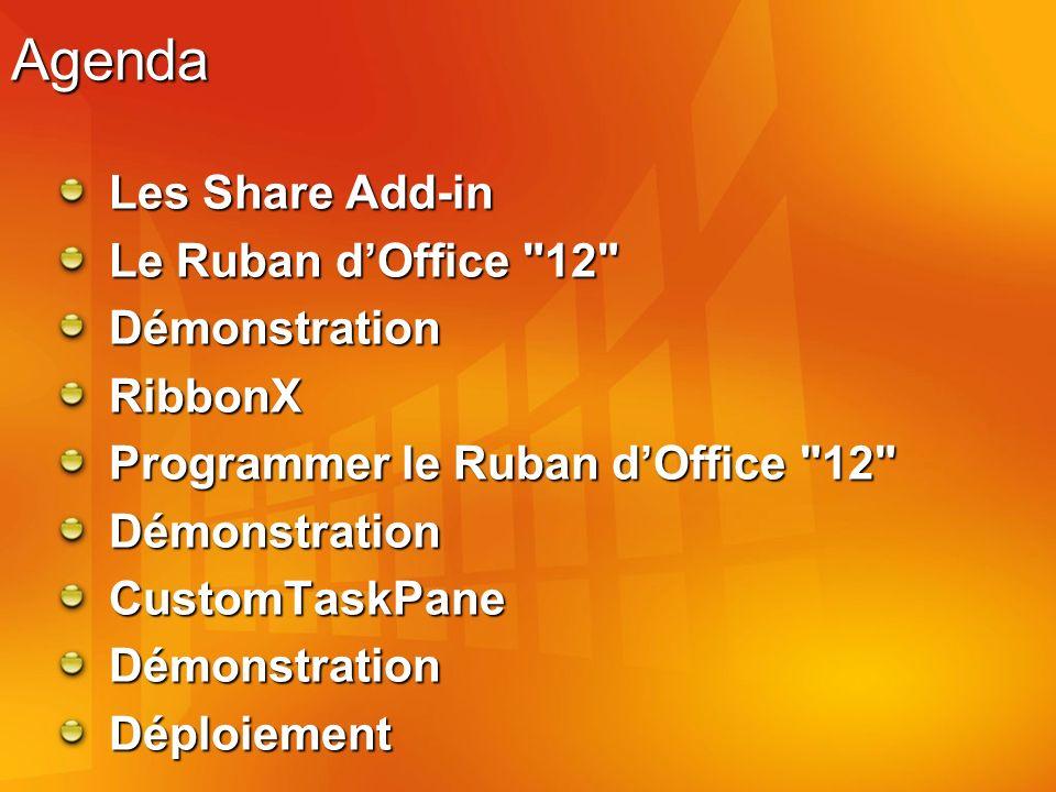 Les Share Add-in Add-in: Projet dextensibilité dOffice 12 Utilisés pour rajouter des fonctionnalités Permettent la modification du ruban et la création de CustomTaskPane Un Share Add-in développé pour Office 2003 fonctionnera sur Office 12