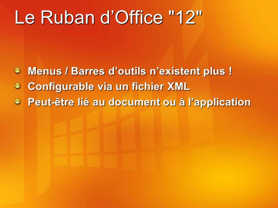 Le Ruban dOffice 12 Menus / Barres doutils nexistent plus .