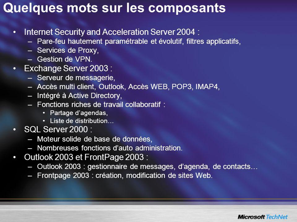 Quelques mots sur les composants Internet Security and Acceleration Server 2004 : –Pare-feu hautement paramétrable et évolutif, filtres applicatifs, –