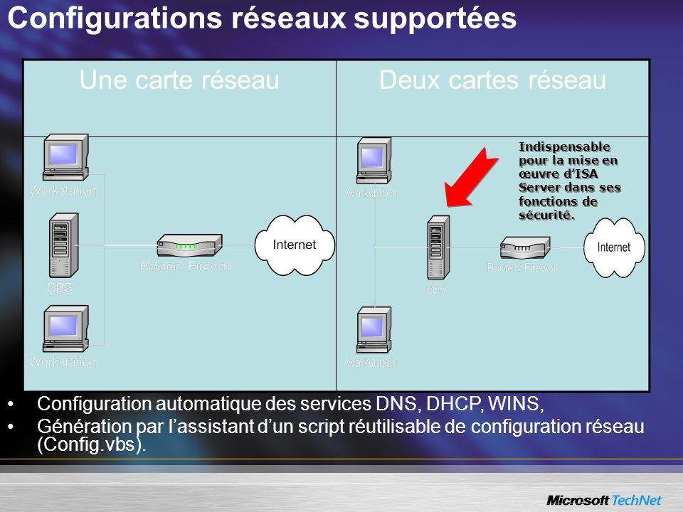 Configurations réseaux supportées Une carte réseauDeux cartes réseau Configuration automatique des services DNS, DHCP, WINS, Génération par lassistant