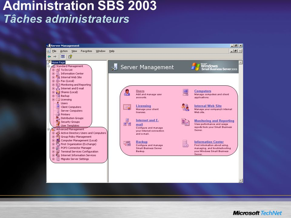 Administration SBS 2003 Tâches administrateurs