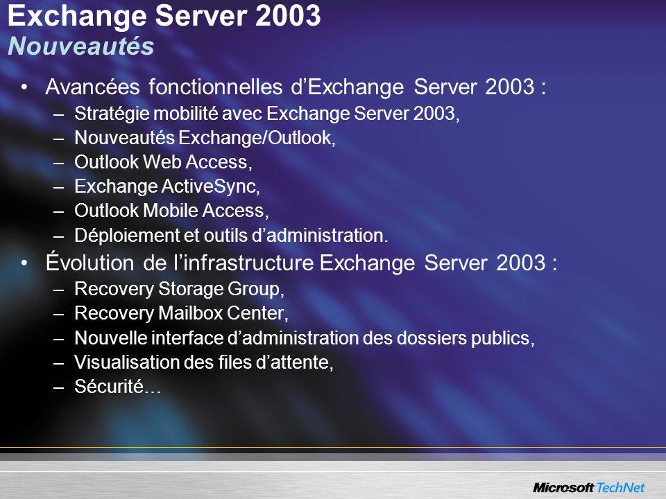 Exchange Server 2003 Nouveautés Avancées fonctionnelles dExchange Server 2003 : –Stratégie mobilité avec Exchange Server 2003, –Nouveautés Exchange/Ou