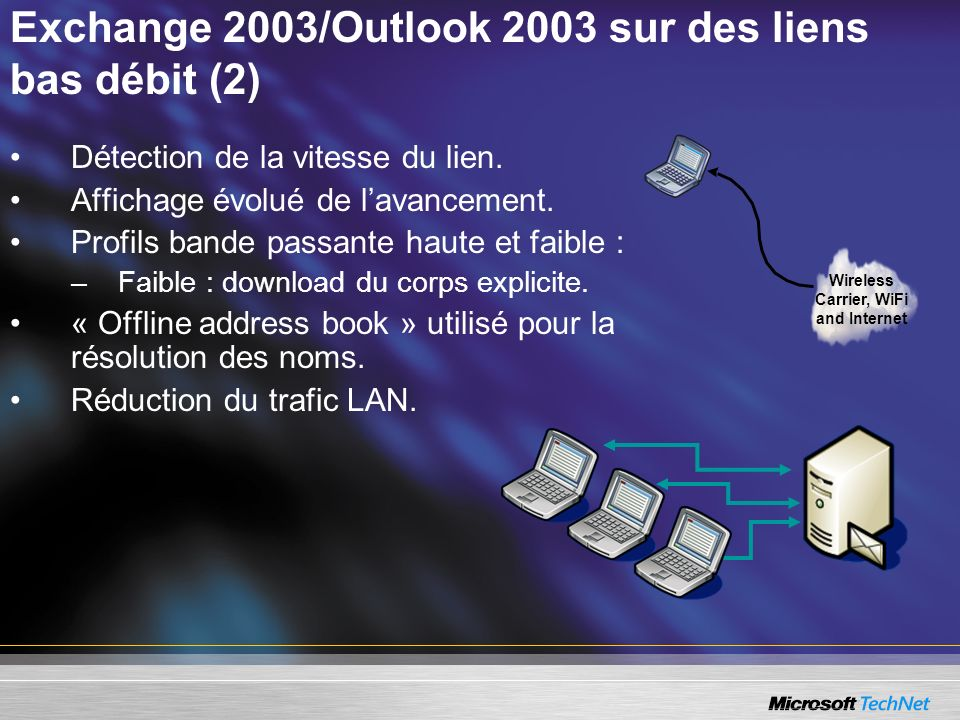 Exchange 2003/Outlook 2003 sur des liens bas débit (2) Wireless Carrier, WiFi and Internet Détection de la vitesse du lien. Affichage évolué de lavanc