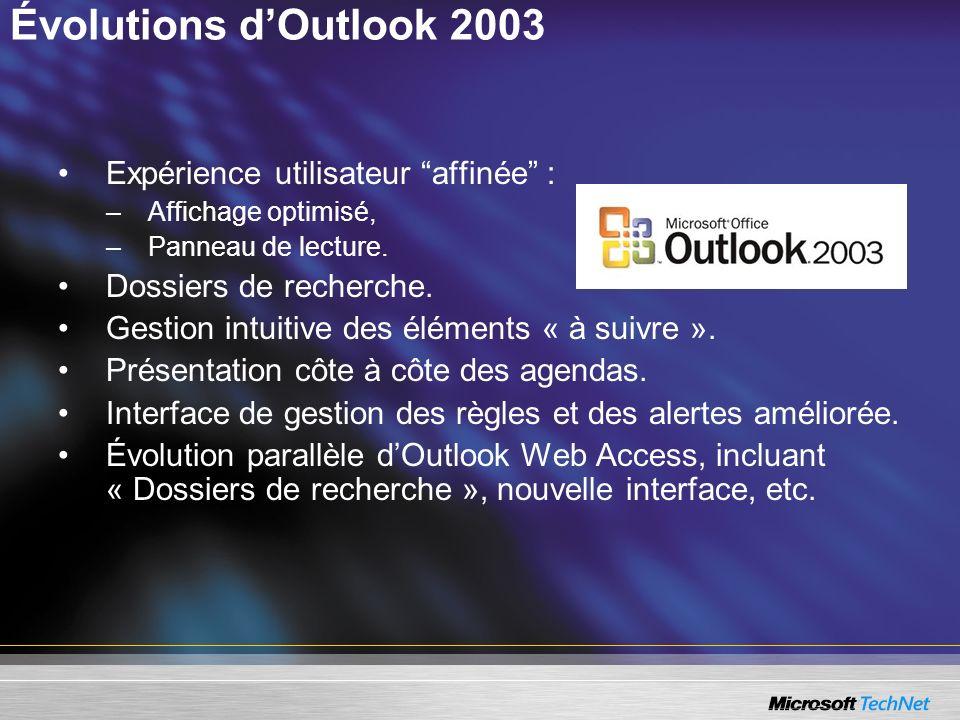 Évolutions dOutlook 2003 Expérience utilisateur affinée : –Affichage optimisé, –Panneau de lecture. Dossiers de recherche. Gestion intuitive des éléme