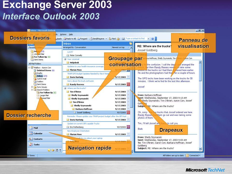 Exchange Server 2003 Interface Outlook 2003 Panneau de visualisation Drapeaux Dossiers favoris Groupage par conversation Dossier recherche Navigation