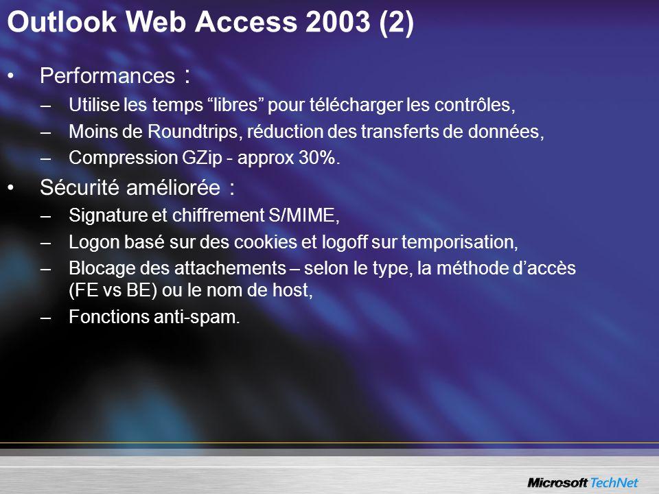 Outlook Web Access 2003 (2) Performances : –Utilise les temps libres pour télécharger les contrôles, –Moins de Roundtrips, réduction des transferts de