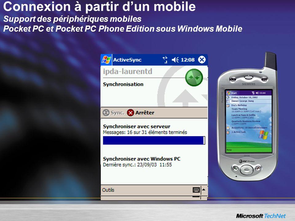 Connexion à partir dun mobile Support des périphériques mobiles Pocket PC et Pocket PC Phone Edition sous Windows Mobile