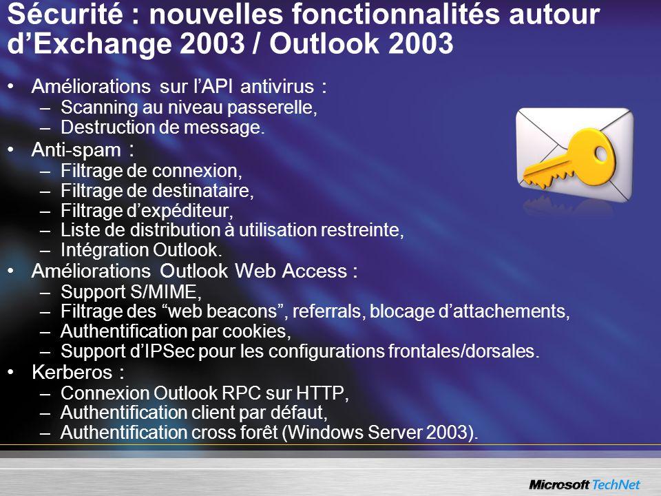 Sécurité : nouvelles fonctionnalités autour dExchange 2003 / Outlook 2003 Améliorations sur lAPI antivirus : –Scanning au niveau passerelle, –Destruct