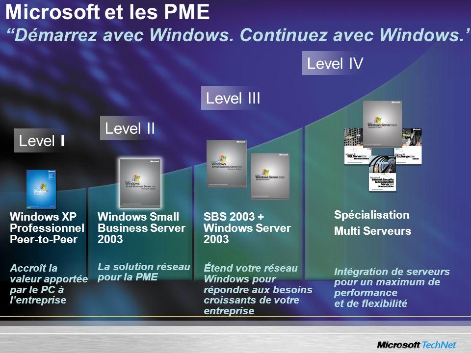 SBS 2003 + Windows Server 2003 Étend votre réseau Windows pour répondre aux besoins croissants de votre entreprise Spécialisation Multi Serveurs \ Int