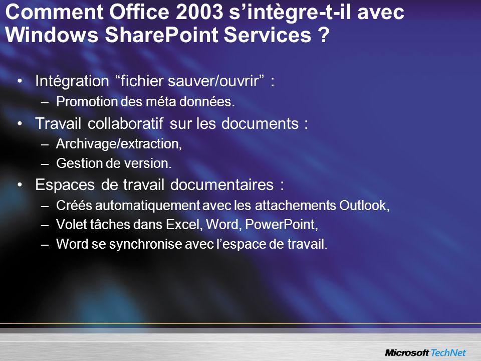 Comment Office 2003 sintègre-t-il avec Windows SharePoint Services ? Intégration fichier sauver/ouvrir : –Promotion des méta données. Travail collabor