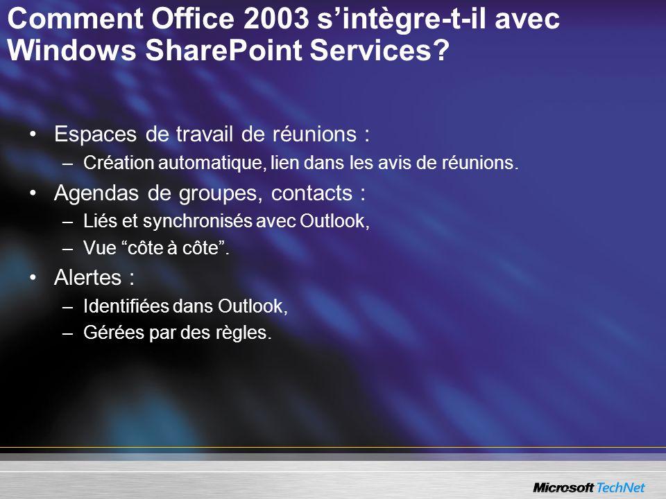 Espaces de travail de réunions : –Création automatique, lien dans les avis de réunions. Agendas de groupes, contacts : –Liés et synchronisés avec Outl