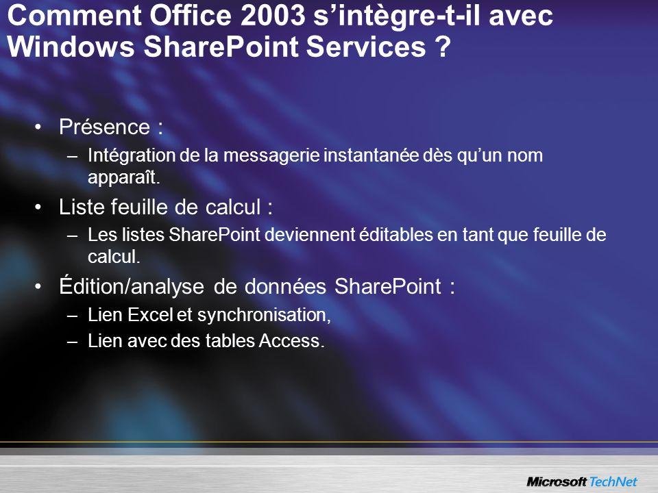 Présence : –Intégration de la messagerie instantanée dès quun nom apparaît. Liste feuille de calcul : –Les listes SharePoint deviennent éditables en t