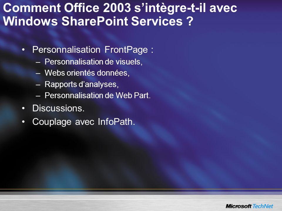 Personnalisation FrontPage : –Personnalisation de visuels, –Webs orientés données, –Rapports danalyses, –Personnalisation de Web Part. Discussions. Co