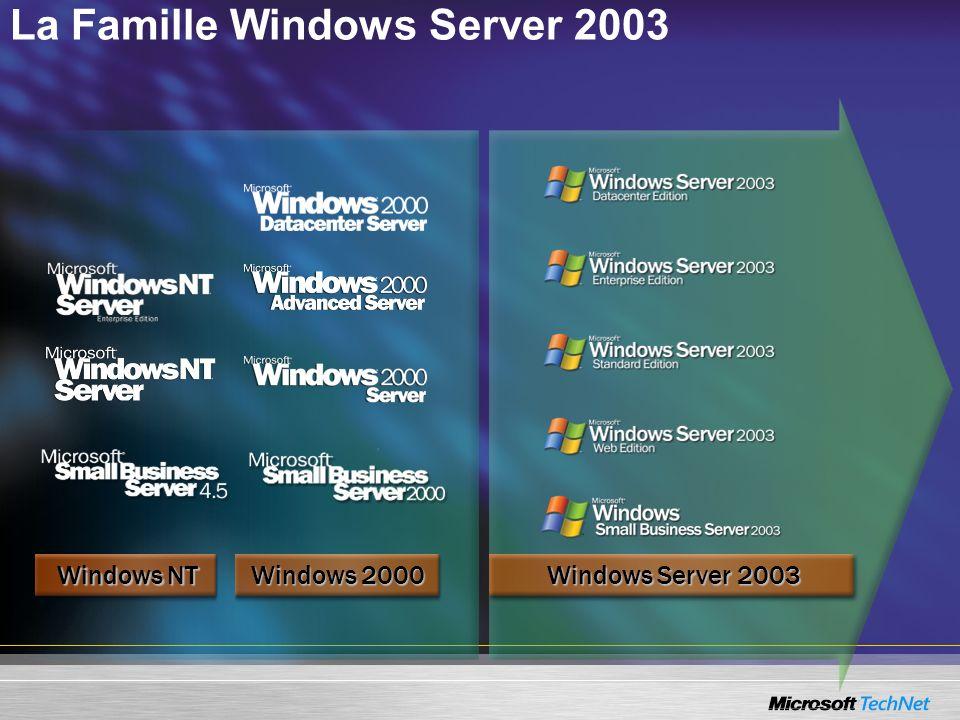 Windows Small Business Server 2003 La solution pour les TPE et PME Utilisation conviviale Administration centralisée Installation préconfigurée