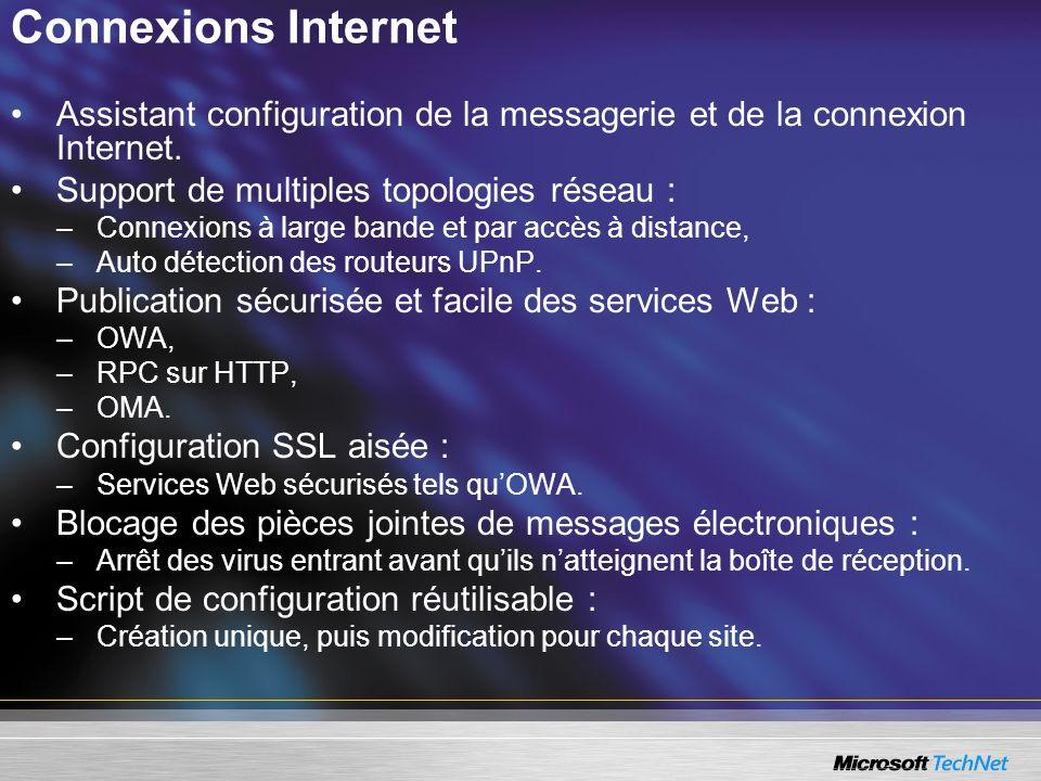 Connexions Internet Assistant configuration de la messagerie et de la connexion Internet. Support de multiples topologies réseau : –Connexions à large