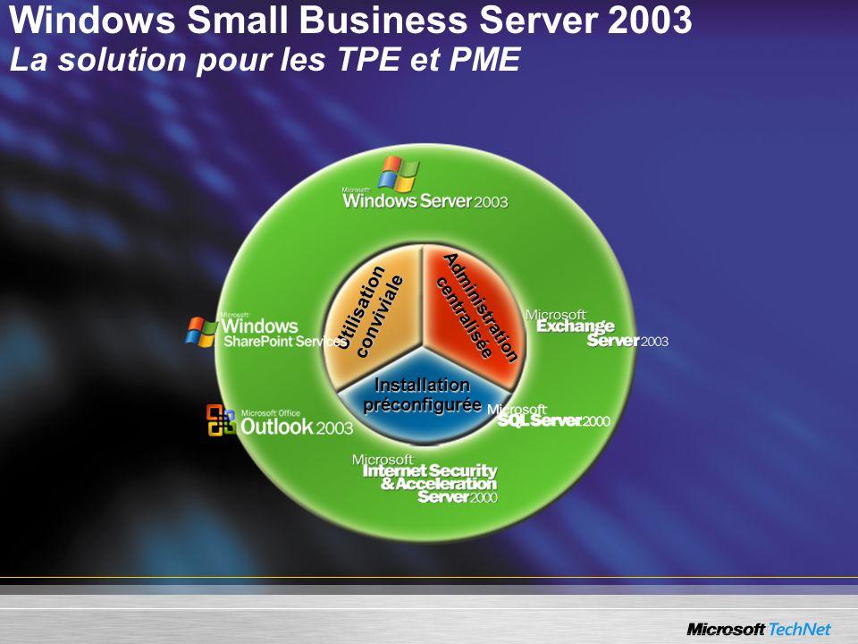 Windows Small Business Server 2003 SP1 Un serveur prêt à lemploi pour les PME, intégrant toutes les fonctions indispensables à une informatique performante.