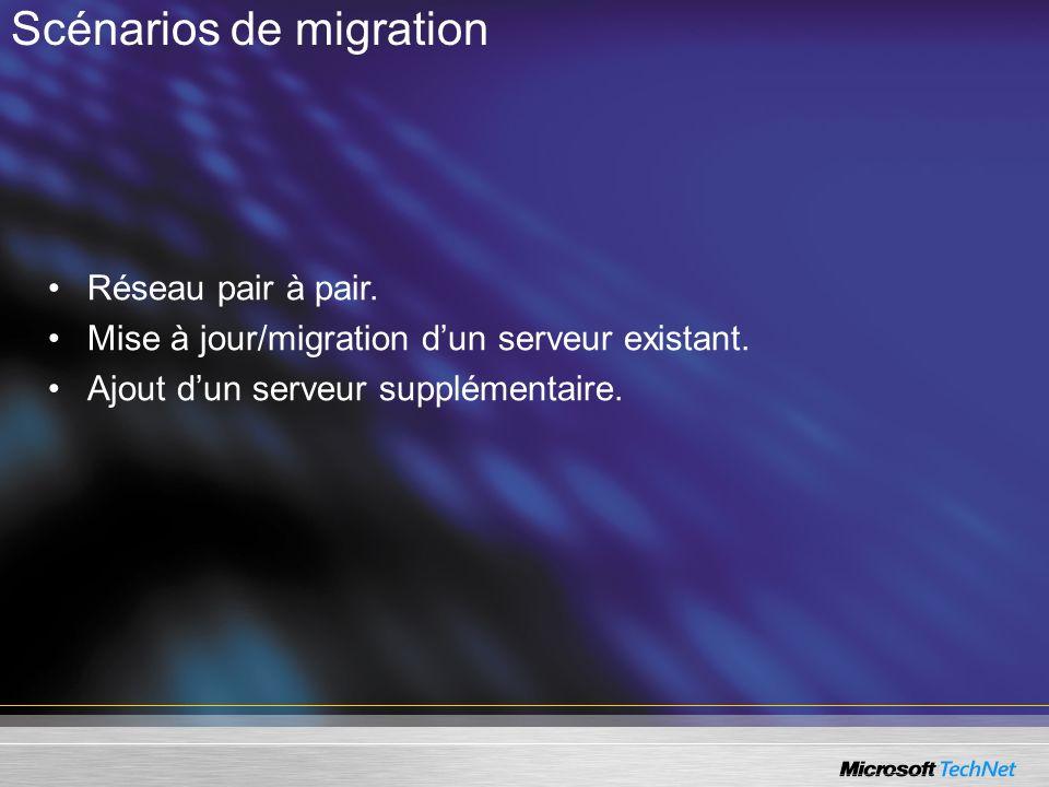 Scénarios de migration Réseau pair à pair. Mise à jour/migration dun serveur existant. Ajout dun serveur supplémentaire.